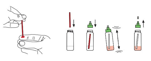 1_postup_merania